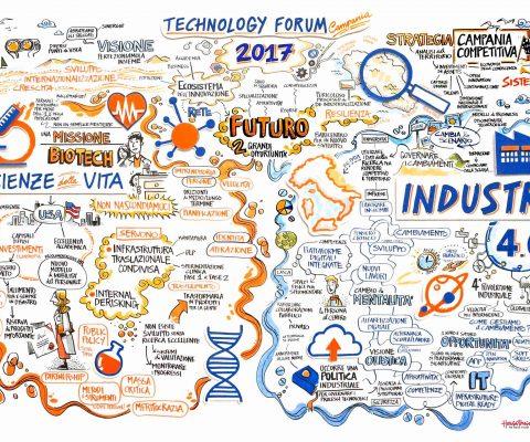 Tech Forum Campania: una regione innovativa e competitiva